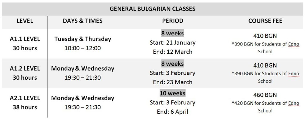Bulgarian language lessons - courses January to March 2020c