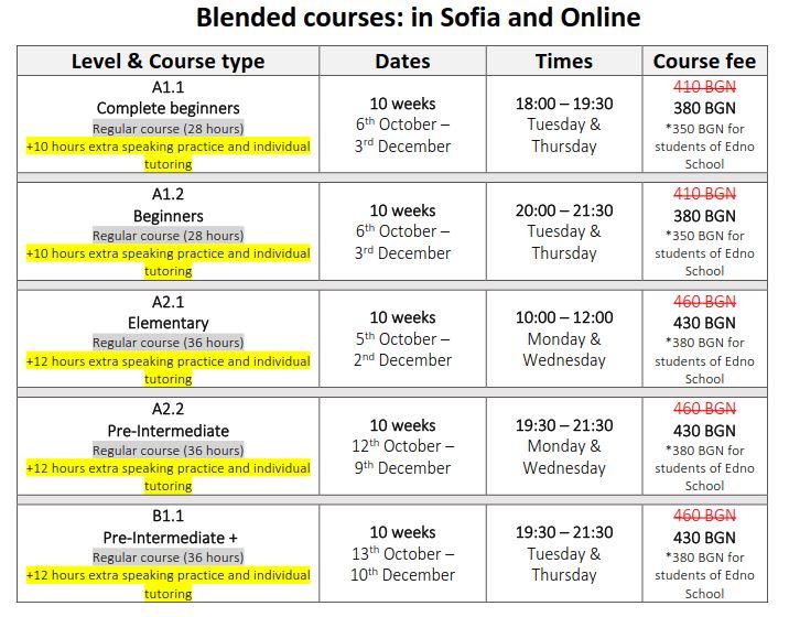 Blended Bulgarian Lessons October - December 2020