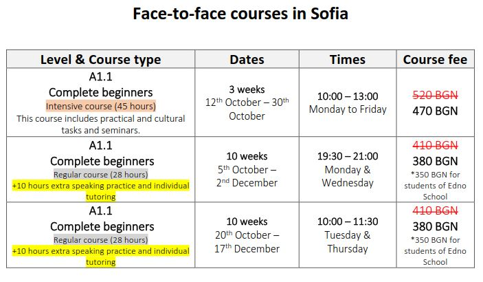 Face to face Bulgarian Lessons in Sofia October - December 2020